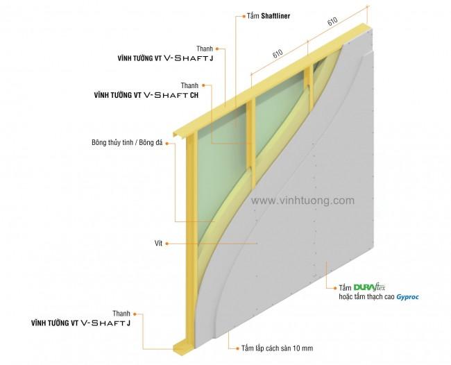 v-shaft1-e1442506387144